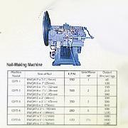 Nail Making Machine (Nail Making M hine)