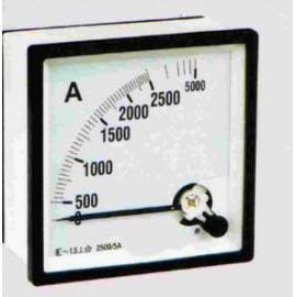 Ammeter (Амперметр)