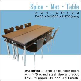 Spice EMet ETable (Spice б)