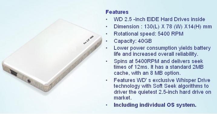 2.5`` External HDD Drive (Внешний 2,5``жесткого диска)