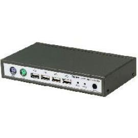 USB KVM