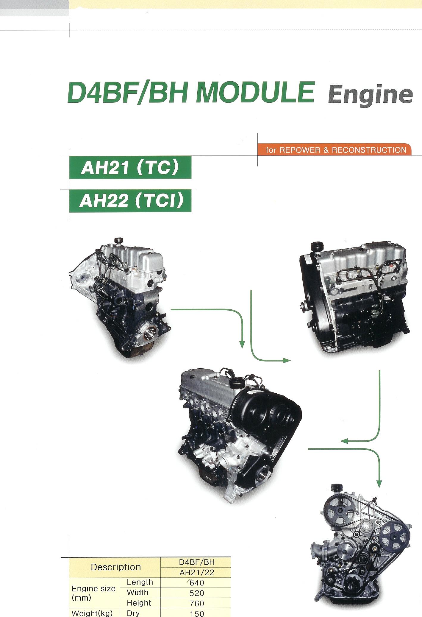 MODULE ENGINE (MODULE ENGINE)
