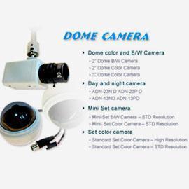 CCTV Camera (Камеры видеонаблюдения)