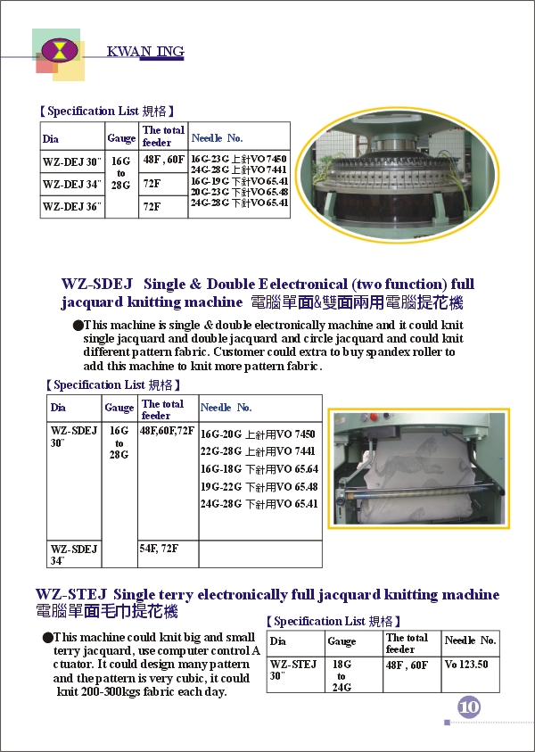 (10) WEI-ZENG SINGLE&DOUBLE ELECTRONICAL (TWO FUNCTION) FULL JACQUARD KNITTING M