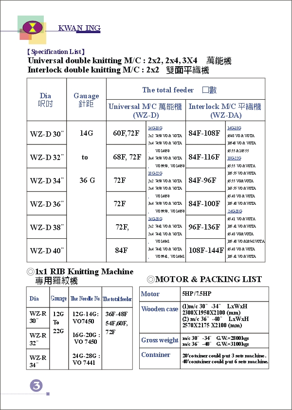(4)WEI-ZENG DOUBLE JERSEY MACHINE (DIA LIST)