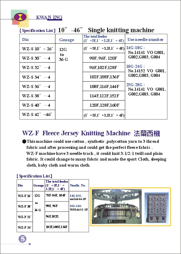 (6)WEI-ZENG SINGLE SERIES KNITTING MACHINE