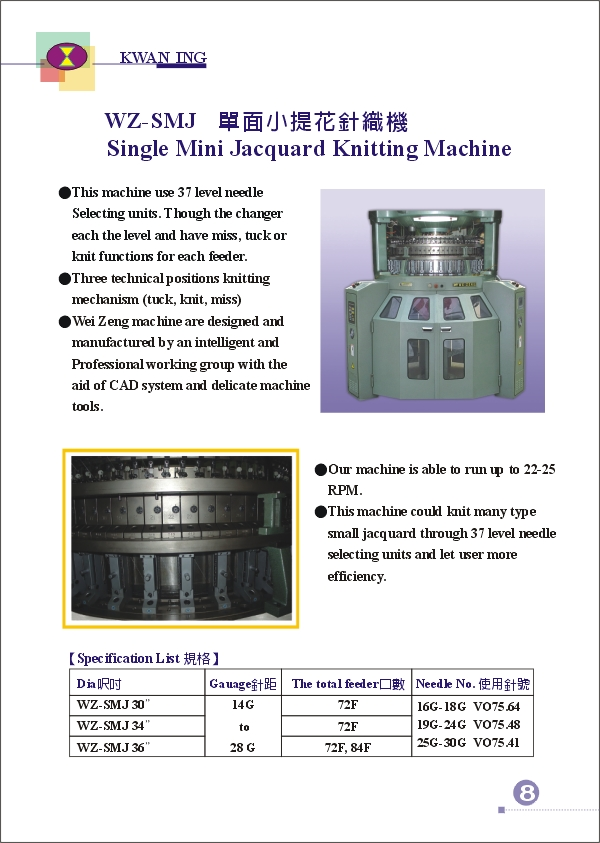(9) WEI-ZENG SINGLE MINI JACQUARD KNITTING MACHINE