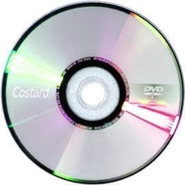 DVD+R/-R/RW
