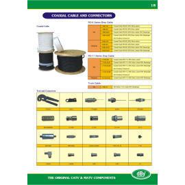 Coaxial Cable & Connectors & Tool