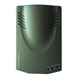 Telbox for skype