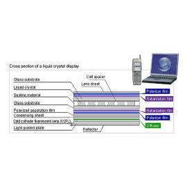 Optical Protection film / Optical Masking film / Tackwell Tape (Оптические защитную пленку / Оптические Маскировка кино / T kwell Tape)