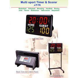 UNIT DIGIT, score board, sporting goods, athletics (UNIT цифра, табло, спортивные товары, легкая атлетика)