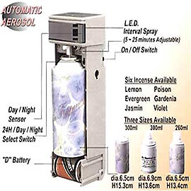 Aerosol Freshener, Tissue Dispenser, Soap Dispenser