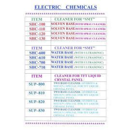 ELECTRICAL CLEANER, CLEANER, l, (ЭЛЕКТРИЧЕСКИЕ чище, чище,   Q   L, M)