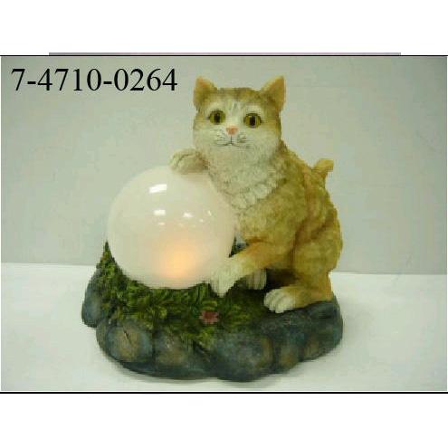 CAT SOLAR (CAT SOLAR)