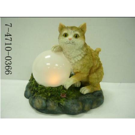 CAT SOLAR W/ GERMAN PANEL (CAT SOLAR Вт / немецкий ПАНЕЛЬ)