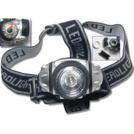 LED Headlamp