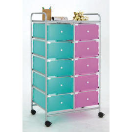 Movable Multi Chest