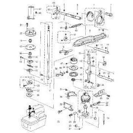 SEWING MACHINE,SEWING MACHINE PARTS,ACCESSORIES (Швейные машины, швейные машины ЧАСТИ, ПРИНАДЛЕЖНОСТИ)