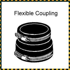 THERMOPLASTIC Flexible Coupling (ТЕРМОПЛАСТИЧЕСКИЕ Гибкое соединение)