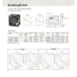 AC Axial Fan (AC осевой вентилятор)
