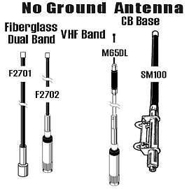 No Ground Dual band base antenna