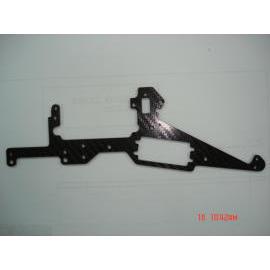 Model Parts (Часть модели)