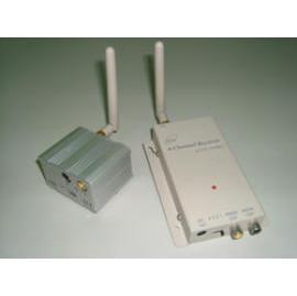 wieeless Transmitter & Receiver Module