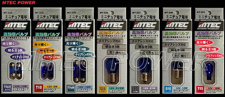 Hid Class Mini Bulb (Hid класс мини лампа)