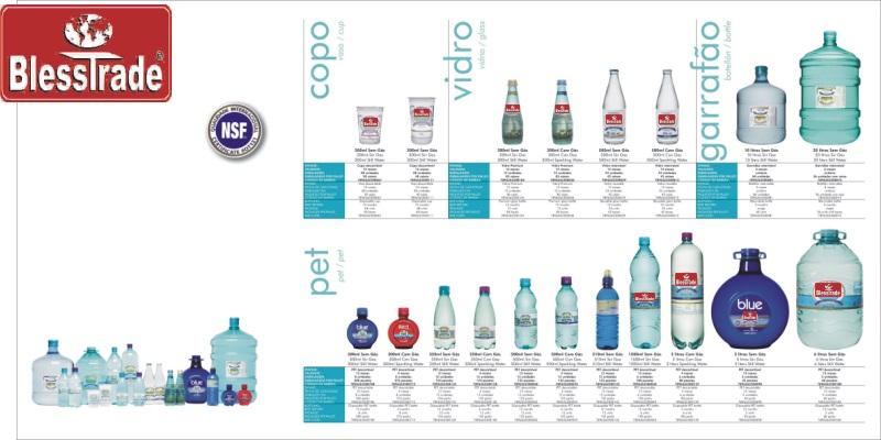 Mineral Water (Минеральная вода)
