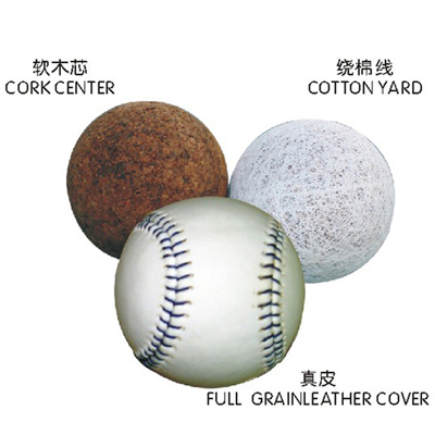 Baseball (Бейсбол)