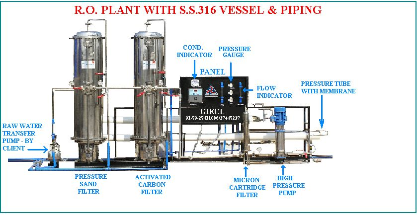 mineral water plant  mineral