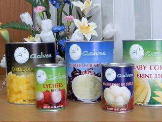 Canned Fruits (Консервированные фрукты)