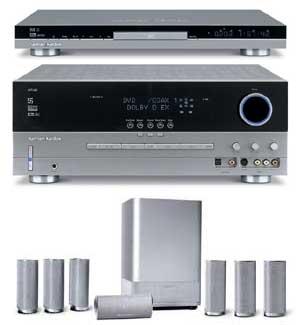 HARMAN/KARDON CP 35 7.1-Channel Home Theater With DVD (Harman / Kardon CP 35 7,1-Kanal Heimkino mit DVD)