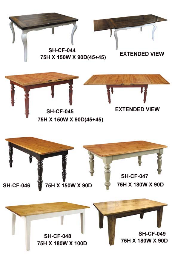 Country Tables (Таблицы по странам)