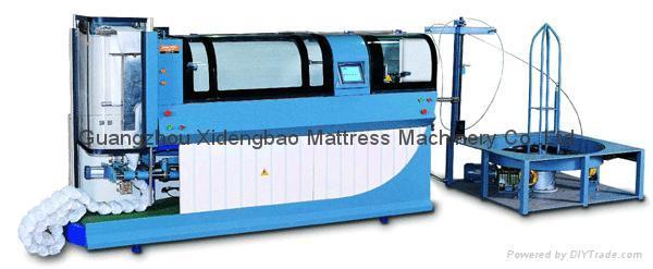 Mattress Spring Equipment, Pocket Spring Coiling Machines (Матрас весна оборудование, Pocket ПРУЖИНОНАВИВОЧНЫЕ машины)