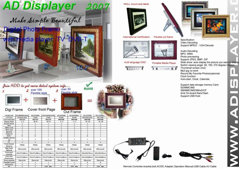 LCD Displayer