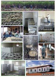 Brazilian Alcohol (Ethanol) (Бразильские Спирт (этанол))