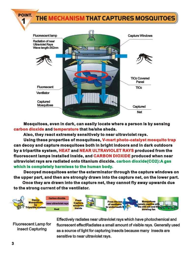 Mosquito Trap (Mosquito Trap)
