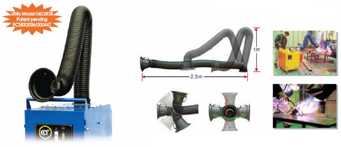 Flexible Extraction Arm (Гибкая Добыча Arm)