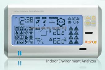 Intelligent Indoor Environment Analyzer (Интеллектуальные внутренней среды Analyzer)