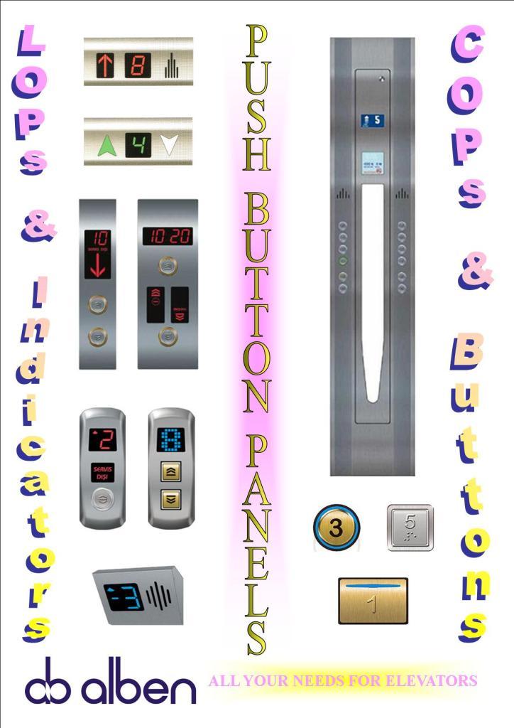 Push Button Panels (Нажимаем кнопку панели)
