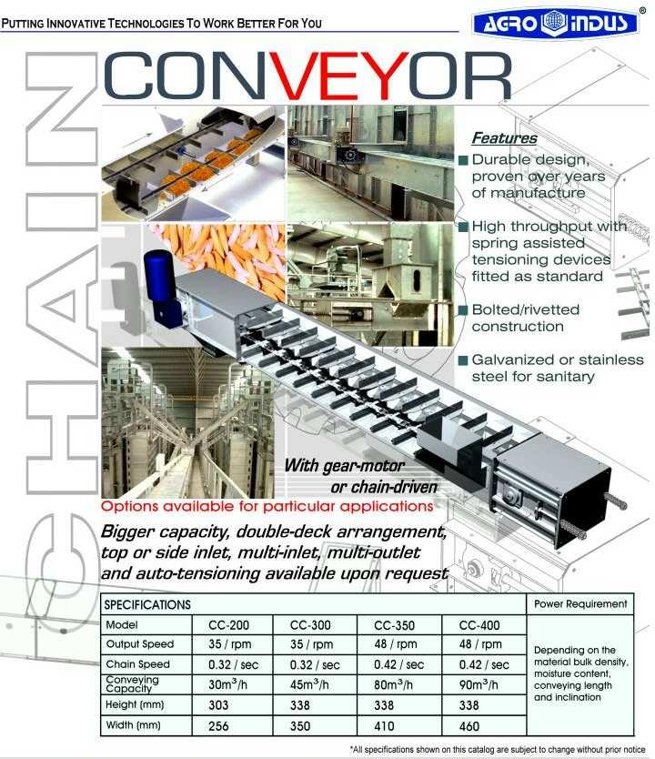 Chain Conveyor (Les transporteurs à chaîne)