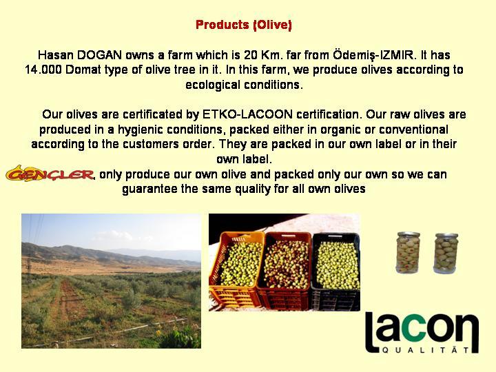 Organic Olives (Organic Olives)