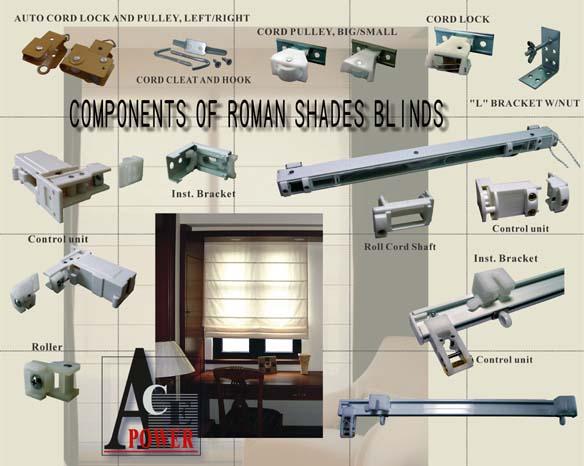Roman Blinds (Римские шторы)