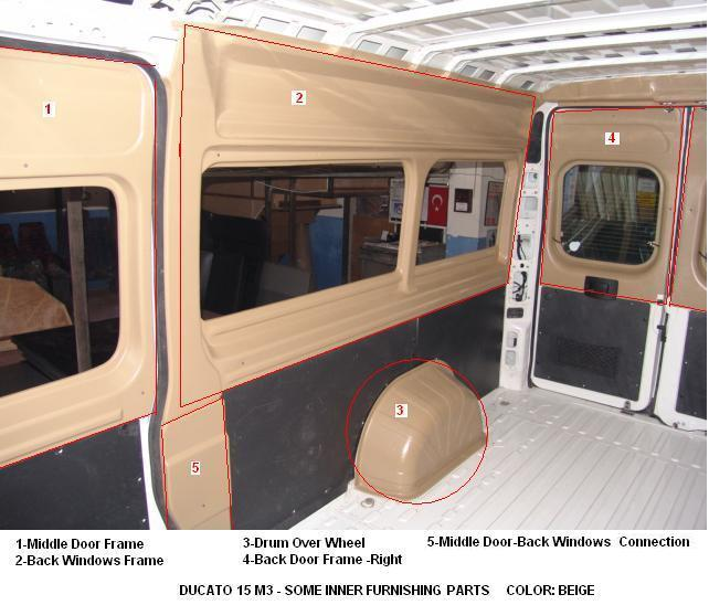 Commercial Vehicle Body Building Products