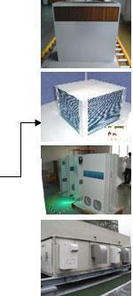 Flat Heat Exchanger (Квартира Теплообменник)