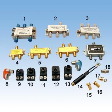 Splitters And Matching-Transformer (Сплиттеры и сопоставления-Transformer)