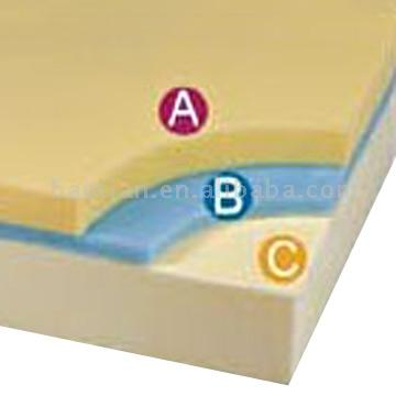 Memory Foam Mattress (Memory Foam Mattress)