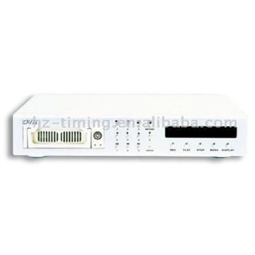 CCTV DVR System (Система видеонаблюдения DVR)
